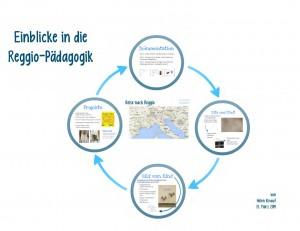 Reise nach Reggio_Seite_1